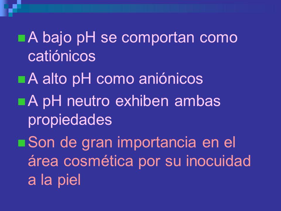 A bajo pH se comportan como catiónicos A alto pH como aniónicos A pH neutro exhiben ambas propiedades Son de gran importancia en el área cosmética por