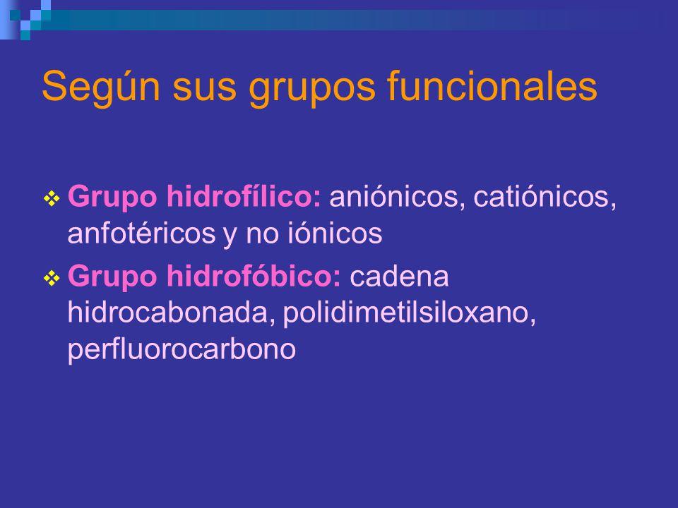 Según sus grupos funcionales Grupo hidrofílico: aniónicos, catiónicos, anfotéricos y no iónicos Grupo hidrofóbico: cadena hidrocabonada, polidimetilsi