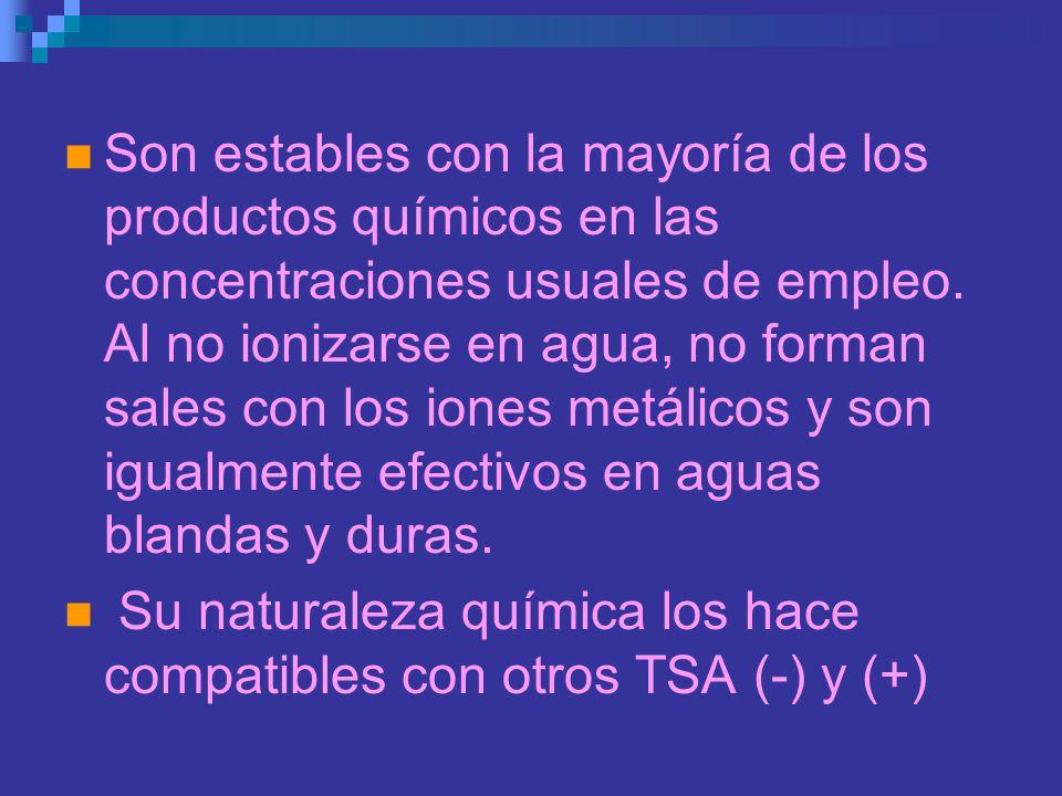 Son estables con la mayoría de los productos químicos en las concentraciones usuales de empleo. Al no ionizarse en agua, no forman sales con los iones