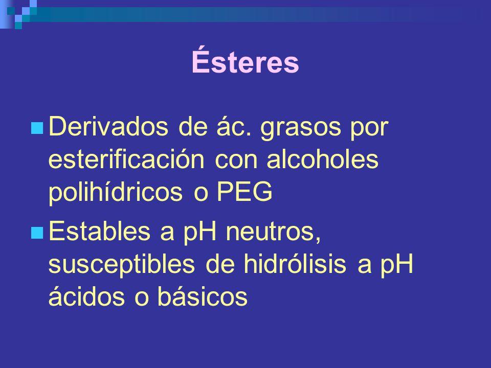 Ésteres Derivados de ác. grasos por esterificación con alcoholes polihídricos o PEG Estables a pH neutros, susceptibles de hidrólisis a pH ácidos o bá