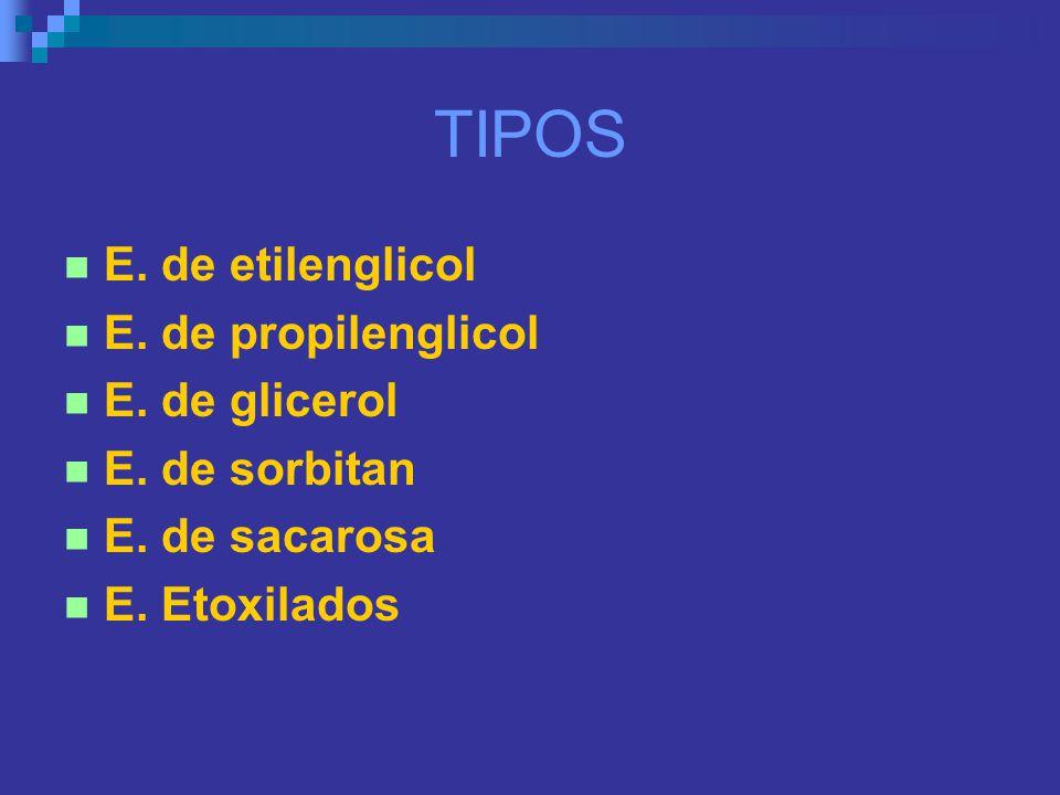 TIPOS E. de etilenglicol E. de propilenglicol E. de glicerol E. de sorbitan E. de sacarosa E. Etoxilados