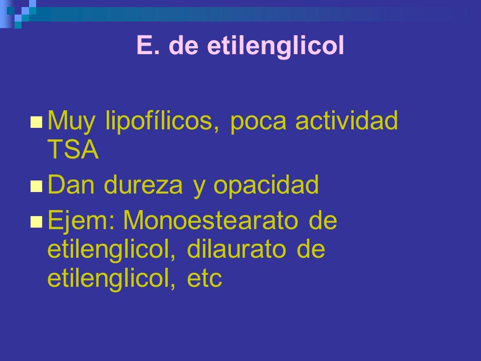 E. de etilenglicol Muy lipofílicos, poca actividad TSA Dan dureza y opacidad Ejem: Monoestearato de etilenglicol, dilaurato de etilenglicol, etc