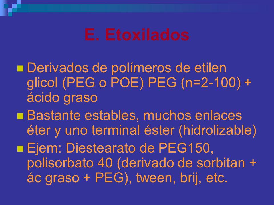 E. Etoxilados Derivados de polímeros de etilen glicol (PEG o POE) PEG (n=2-100) + ácido graso Bastante estables, muchos enlaces éter y uno terminal és