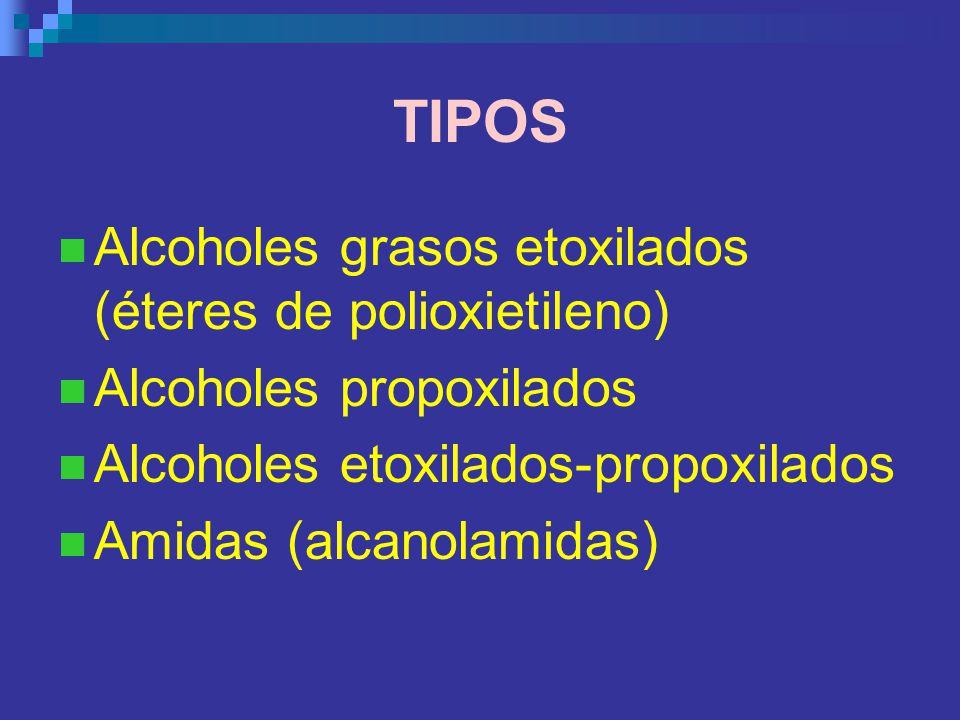 TIPOS Alcoholes grasos etoxilados (éteres de polioxietileno) Alcoholes propoxilados Alcoholes etoxilados-propoxilados Amidas (alcanolamidas)