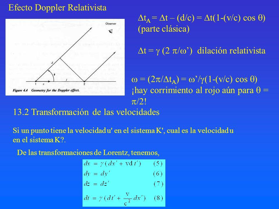 13.2 Transformación de las velocidades Si un punto tiene la velocidad u' en el sistema K', cual es la velocidad u en el sistema K?. De las transformac