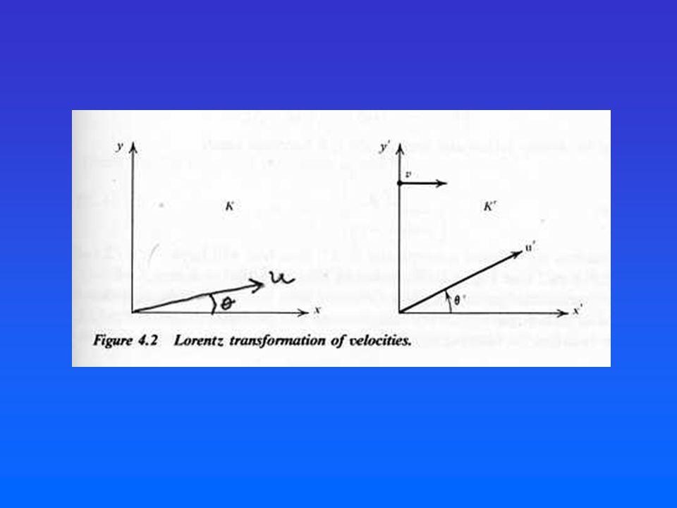 Las direcciones de las velocidades en los dos sistemas están relacionadas por la fórmula de aberración La generalización de estas expresiones para una velocidad arbitraria v, no necesariamente a lo largo del eje x, puede ser establecida en términos de las componentes de u paralela y perpendicular a v, donde u u .