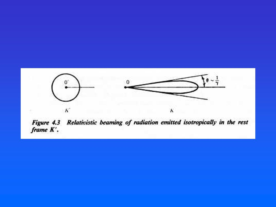 Si los fotones son emitidos isotrópicamente en K , entonces la mitad de ellos tendrá /2.