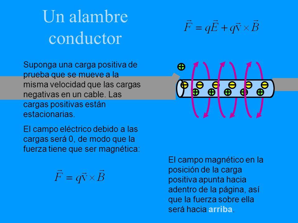 Un alambre conductor Suponga una carga positiva de prueba que se mueve a la misma velocidad que las cargas negativas en un cable. Las cargas positivas