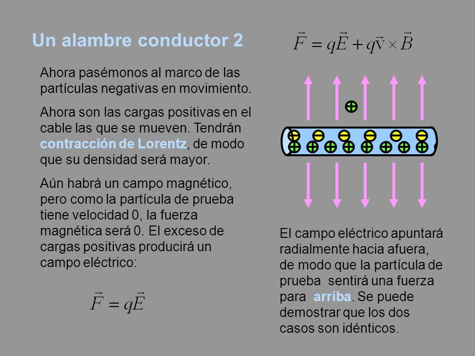 Un alambre conductor 2 El campo eléctrico apuntará radialmente hacia afuera, de modo que la partícula de prueba sentirá una fuerza para arriba. Se pue