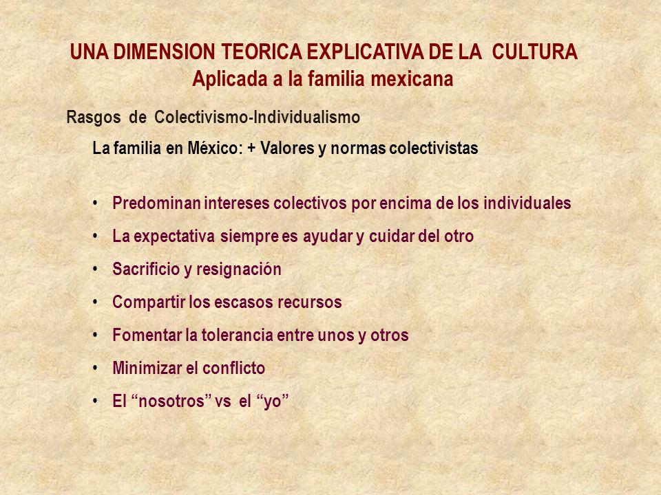 La familia en México: + Valores y normas colectivistas Predominan intereses colectivos por encima de los individuales La expectativa siempre es ayudar