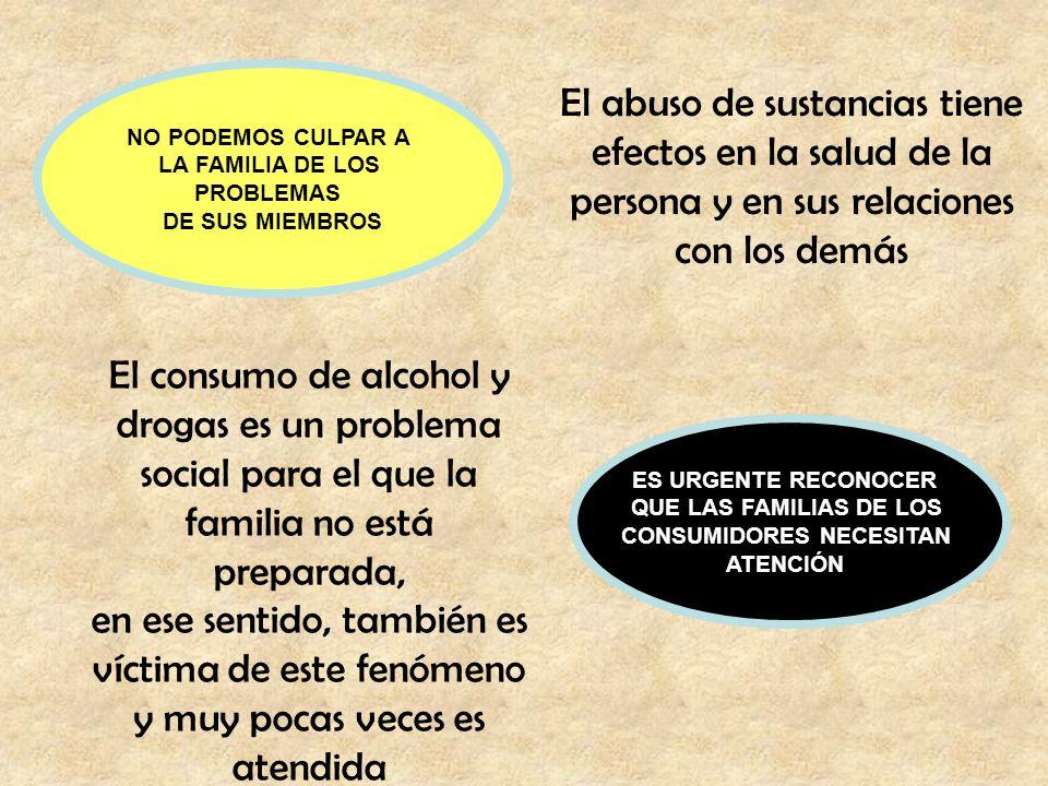 El abuso de sustancias tiene efectos en la salud de la persona y en sus relaciones con los demás El consumo de alcohol y drogas es un problema social