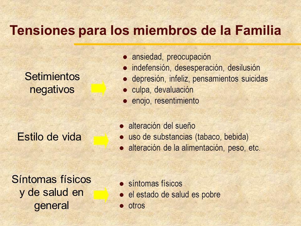 Tensiones para los miembros de la Familia Setimientos negativos Estilo de vida Síntomas físicos y de salud en general ansiedad, preocupación indefensi