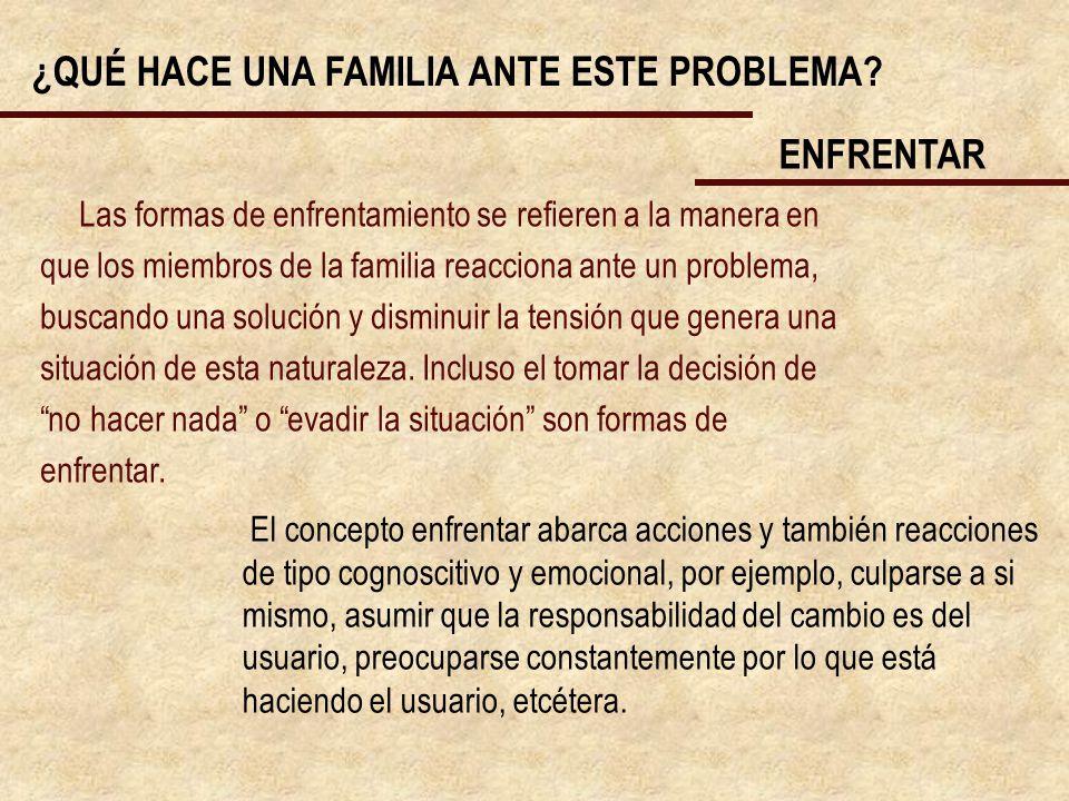 ¿QUÉ HACE UNA FAMILIA ANTE ESTE PROBLEMA? Las formas de enfrentamiento se refieren a la manera en que los miembros de la familia reacciona ante un pro