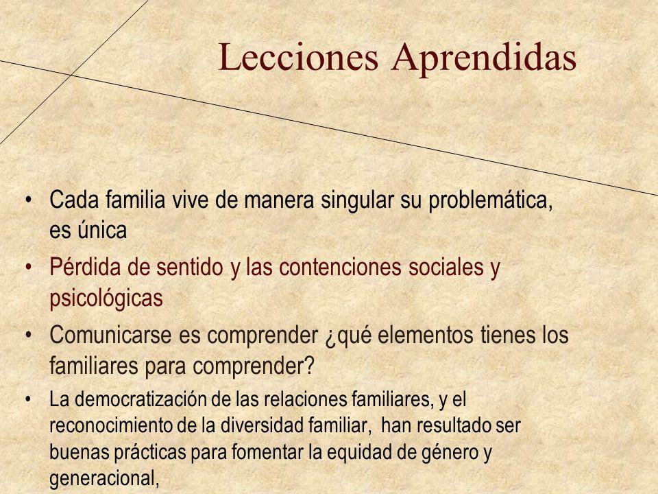 Lecciones Aprendidas Cada familia vive de manera singular su problemática, es única Pérdida de sentido y las contenciones sociales y psicológicas Comu
