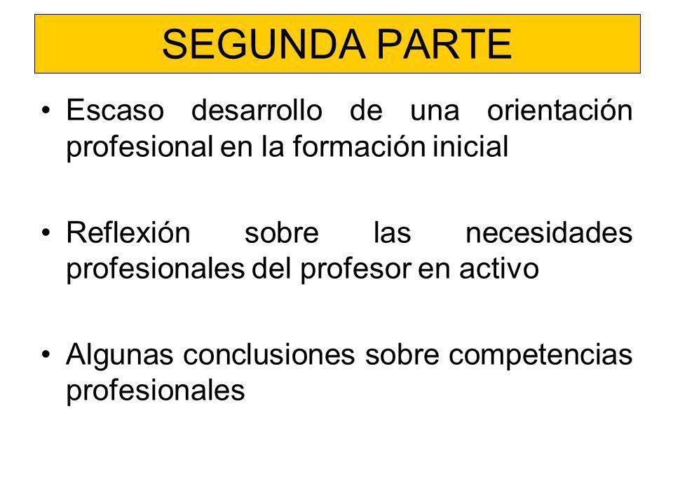 SEGUNDA PARTE Escaso desarrollo de una orientación profesional en la formación inicial Reflexión sobre las necesidades profesionales del profesor en a