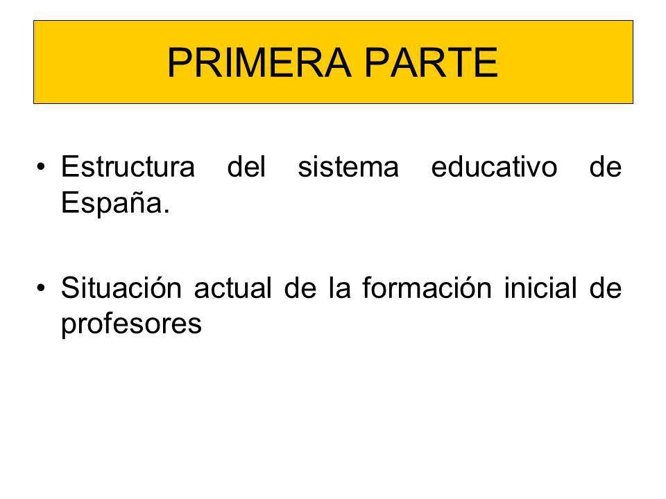 PRIMERA PARTE Estructura del sistema educativo de España. Situación actual de la formación inicial de profesores