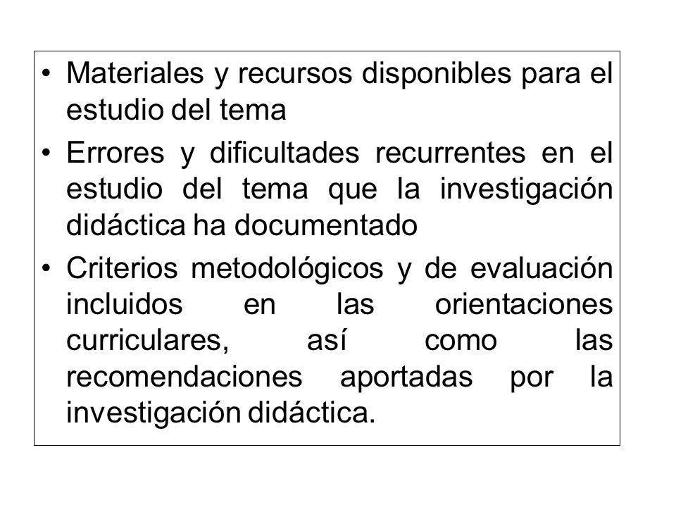 Materiales y recursos disponibles para el estudio del tema Errores y dificultades recurrentes en el estudio del tema que la investigación didáctica ha