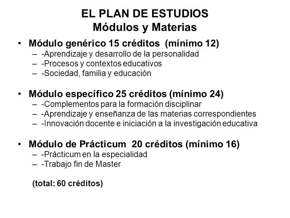 EL PLAN DE ESTUDIOS Módulos y Materias Módulo genérico 15 créditos (mínimo 12) –-Aprendizaje y desarrollo de la personalidad –-Procesos y contextos ed