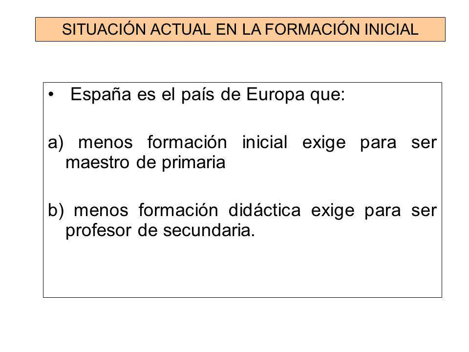 España es el país de Europa que: a) menos formación inicial exige para ser maestro de primaria b) menos formación didáctica exige para ser profesor de