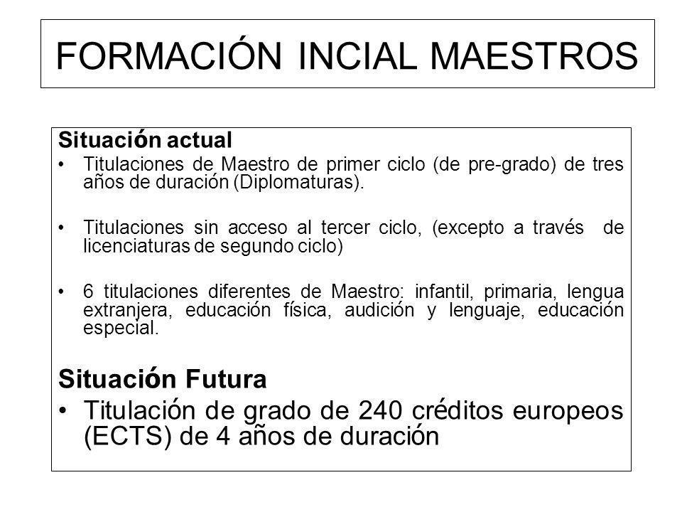 FORMACIÓN INCIAL MAESTROS Situaci ó n actual Titulaciones de Maestro de primer ciclo (de pre-grado) de tres a ñ os de duraci ó n (Diplomaturas). Titul