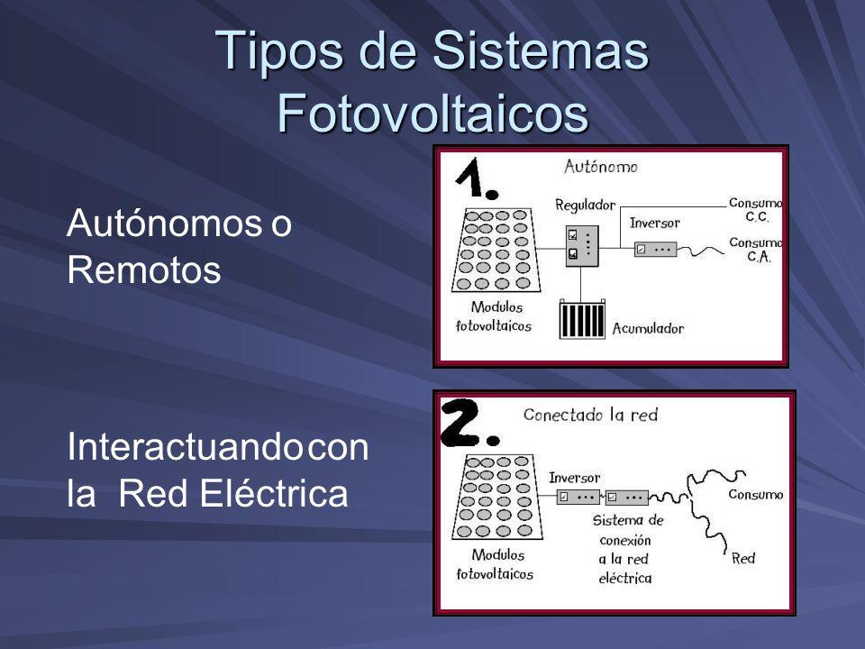 Tipos de Sistemas Fotovoltaicos Autónomos o Remotos Interactuando con la Red Eléctrica