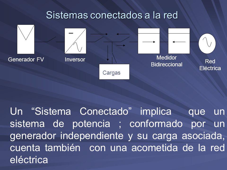 Sistemas conectados a la red CARGA Un Sistema Conectado implica que un sistema de potencia ; conformado por un generador independiente y su carga asoc
