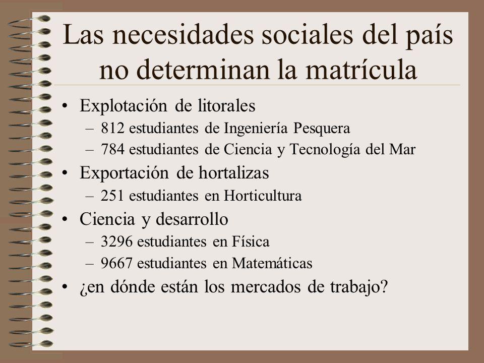 Las necesidades sociales del país no determinan la matrícula Explotación de litorales –812 estudiantes de Ingeniería Pesquera –784 estudiantes de Cien