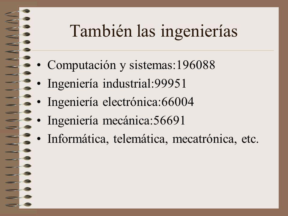 También las ingenierías Computación y sistemas:196088 Ingeniería industrial:99951 Ingeniería electrónica:66004 Ingeniería mecánica:56691 Informática,