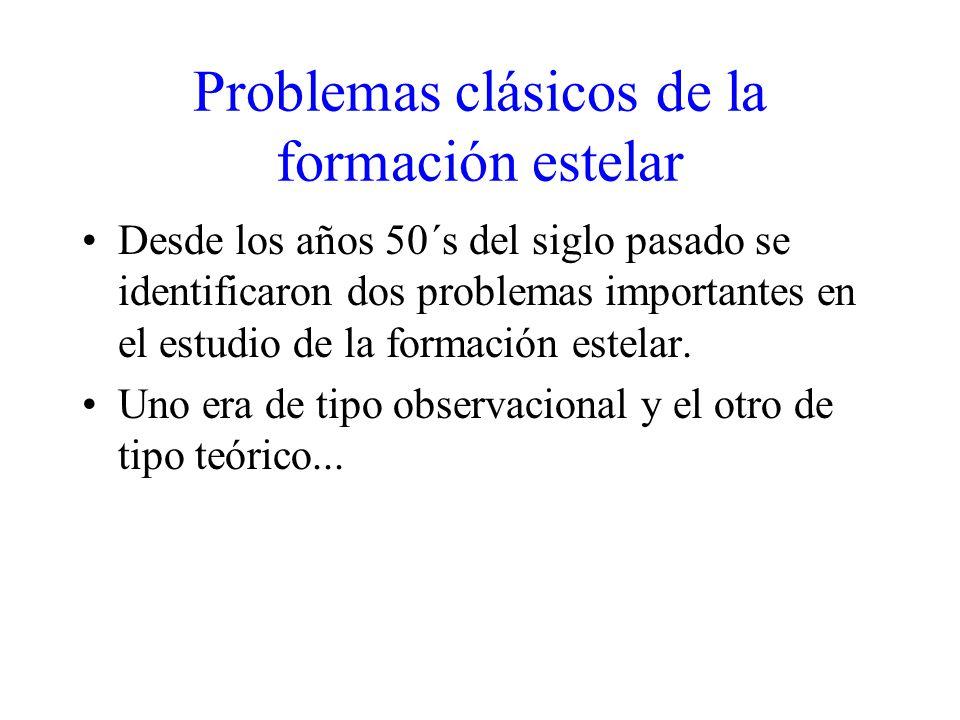 Problemas clásicos de la formación estelar Desde los años 50´s del siglo pasado se identificaron dos problemas importantes en el estudio de la formación estelar.