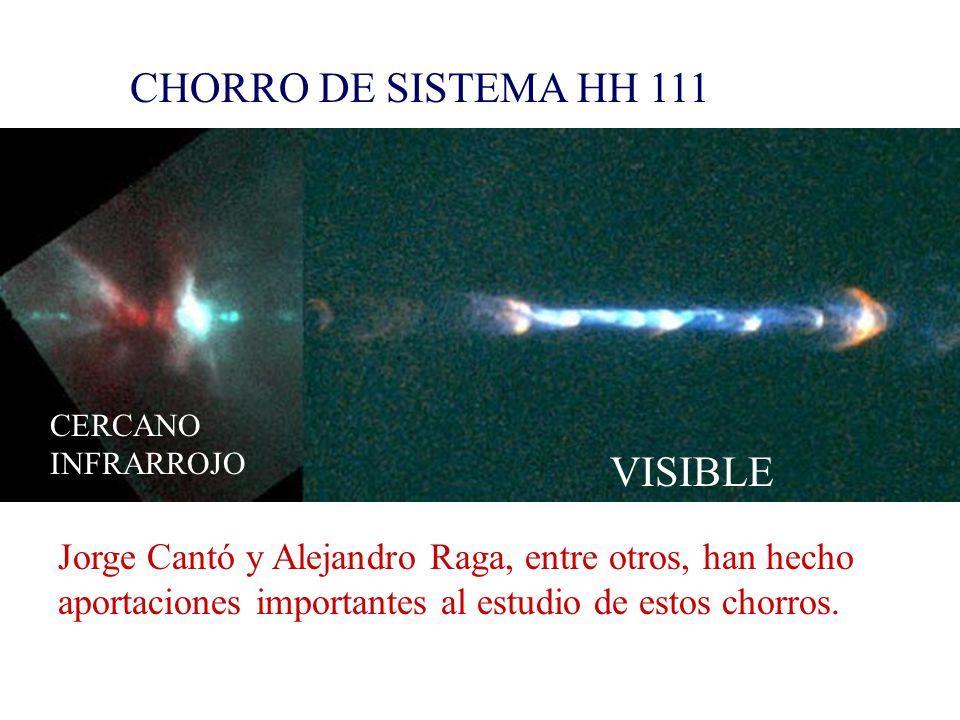VISIBLE CERCANO INFRARROJO CHORRO DE SISTEMA HH 111 Jorge Cantó y Alejandro Raga, entre otros, han hecho aportaciones importantes al estudio de estos chorros.