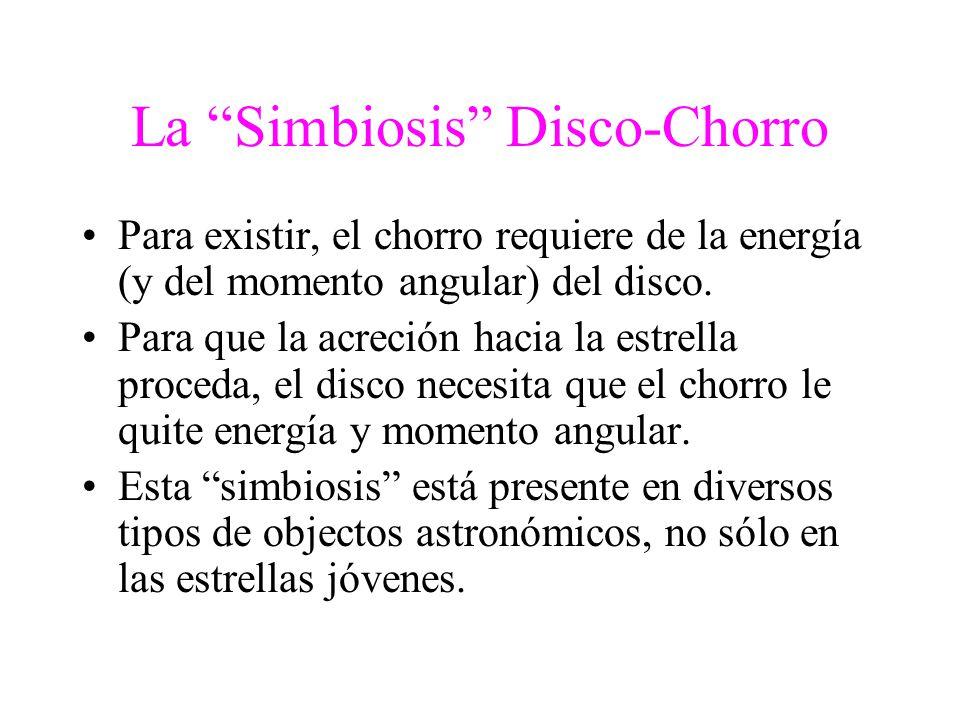 La Simbiosis Disco-Chorro Para existir, el chorro requiere de la energía (y del momento angular) del disco.