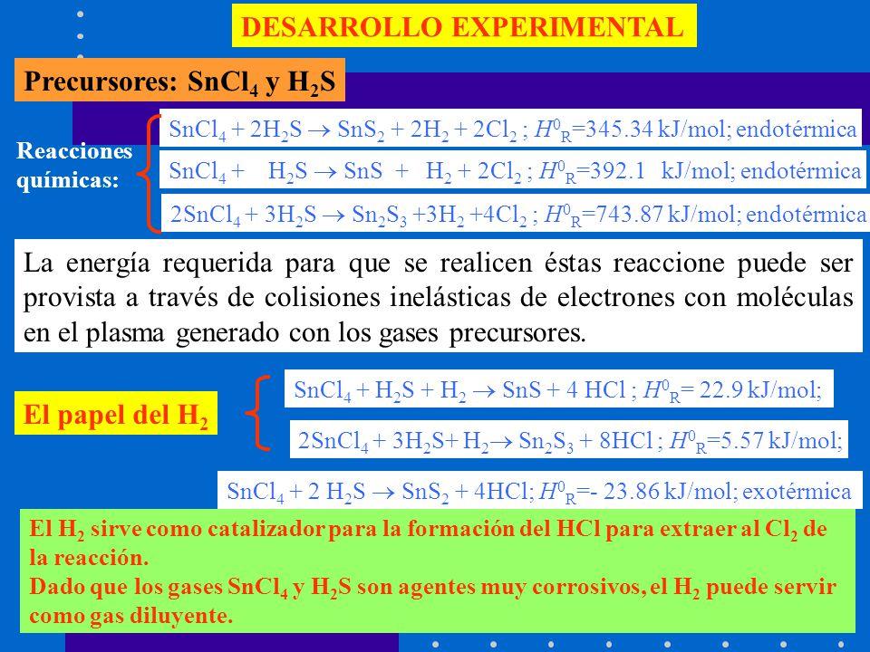DESARROLLO EXPERIMENTAL Reacciones químicas: SnCl 4 + 2H 2 S SnS 2 + 2H 2 + 2Cl 2 ; H 0 R =345.34 kJ/mol; endotérmica SnCl 4 + H 2 S SnS + H 2 + 2Cl 2