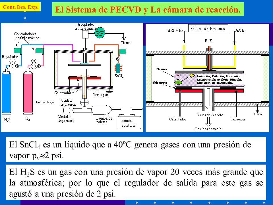 El Sistema de PECVD y La cámara de reacción. Cont. Des. Exp. El SnCl 4 es un líquido que a 40ºC genera gases con una presión de vapor p v 2 psi. El H