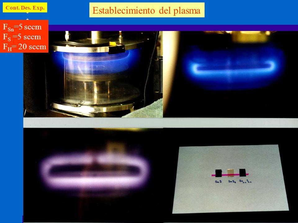 Establecimiento del plasma Cont. Des. Exp. F Sn =5 sccm F S =5 sccm F H = 20 sccm
