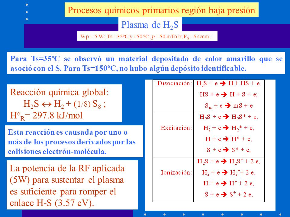 Procesos químicos primarios región baja presión Plasma de H 2 S Wp = 5 W; Ts= 35ºC y 150 ºC; p =50 mTorr; F S = 5 sccm; Para Ts=35ºC se observó un mat