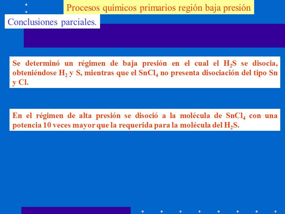 Procesos químicos primarios región baja presión Conclusiones parciales. Se determinó un régimen de baja presión en el cual el H 2 S se disocia, obteni