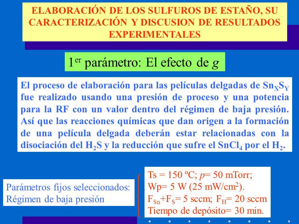 ELABORACIÓN DE LOS SULFUROS DE ESTAÑO, SU CARACTERIZACIÓN Y DISCUSION DE RESULTADOS EXPERIMENTALES 1 er parámetro: El efecto de g Parámetros fijos sel
