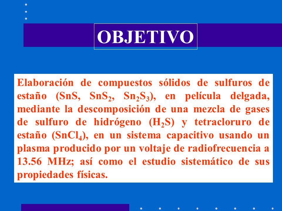 OBJETIVO Elaboración de compuestos sólidos de sulfuros de estaño (SnS, SnS 2, Sn 2 S 3 ), en película delgada, mediante la descomposición de una mezcl