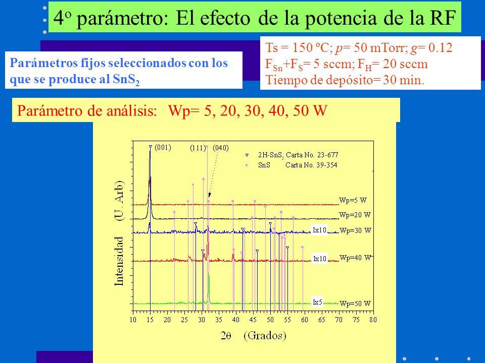 Parámetro de análisis: Wp= 5, 20, 30, 40, 50 W 4 o parámetro: El efecto de la potencia de la RF Parámetros fijos seleccionados con los que se produce