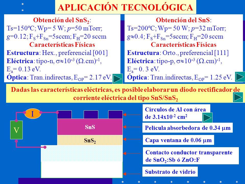 APLICACIÓN TECNOLÓGICA Dadas las características eléctricas, es posible elaborar un diodo rectificador de corriente eléctrica del tipo SnS/SnS 2 Obten