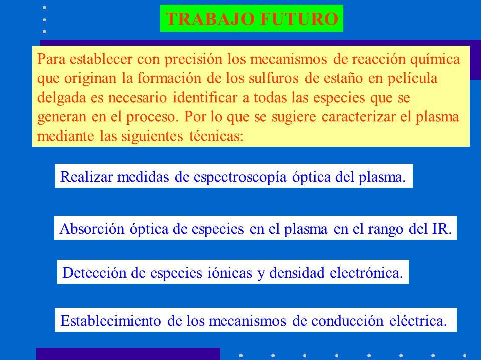 TRABAJO FUTURO Realizar medidas de espectroscopía óptica del plasma. Absorción óptica de especies en el plasma en el rango del IR. Detección de especi