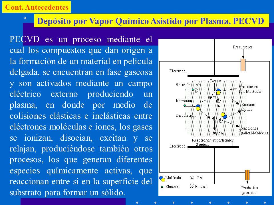 Cont. Antecedentes Depósito por Vapor Químico Asistido por Plasma, PECVD PECVD es un proceso mediante el cual los compuestos que dan origen a la forma
