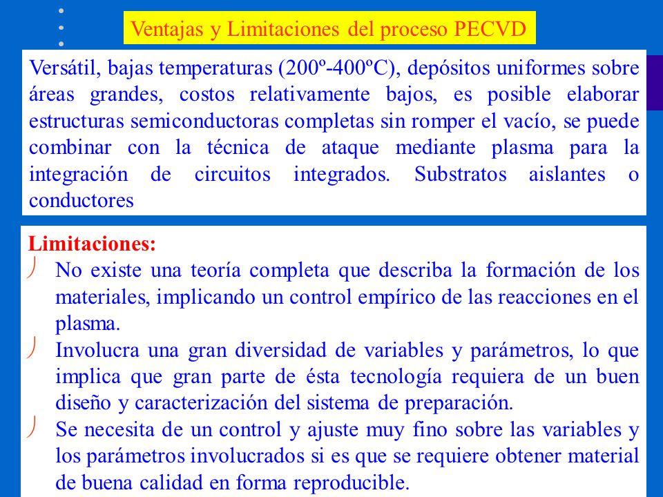 Ventajas y Limitaciones del proceso PECVD Versátil, bajas temperaturas (200º-400ºC), depósitos uniformes sobre áreas grandes, costos relativamente baj