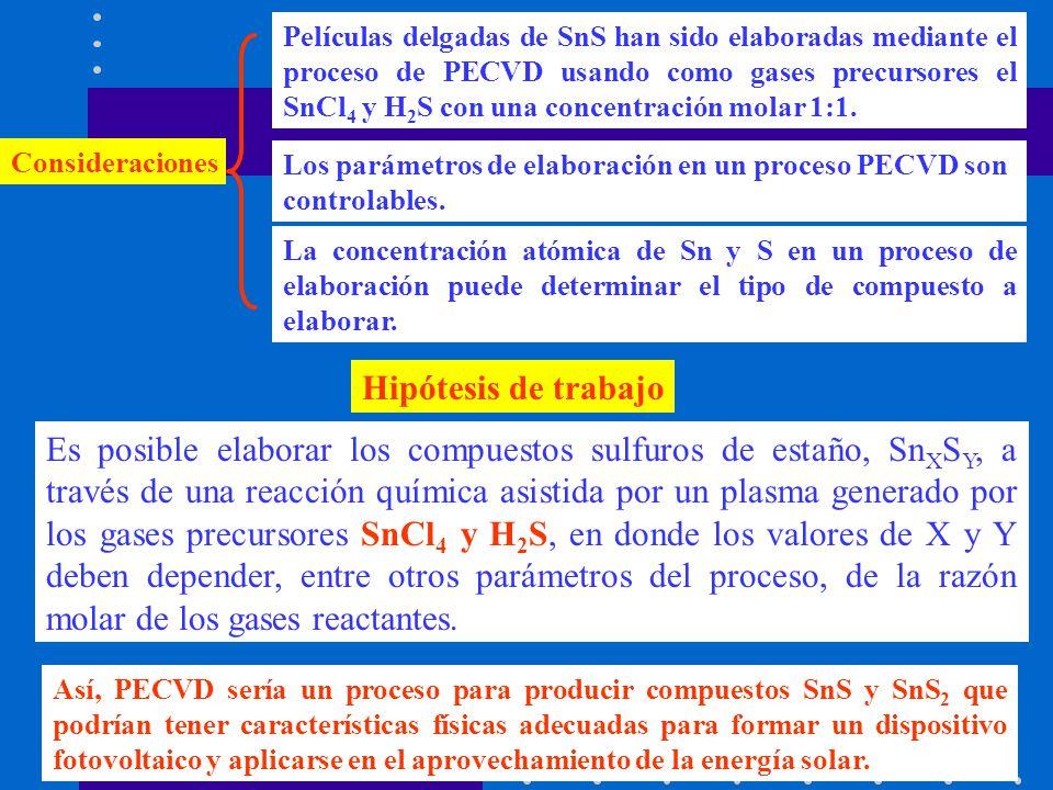 Parámetro de análisis: Wp= 5, 20, 30, 40, 50 W 4 o parámetro: El efecto de la potencia de la RF Parámetros fijos seleccionados con los que se produce al SnS 2 Ts = 150 ºC; p= 50 mTorr; g= 0.12 F Sn +F S = 5 sccm; F H = 20 sccm Tiempo de depósito= 30 min.