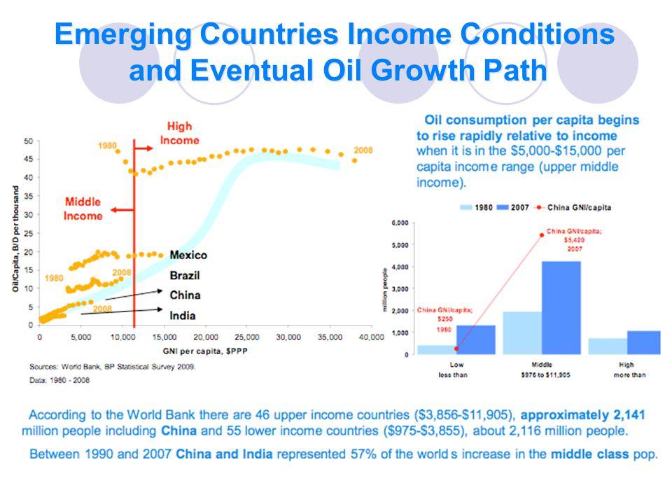 Crecimiento, consumo de energía, emisiones.