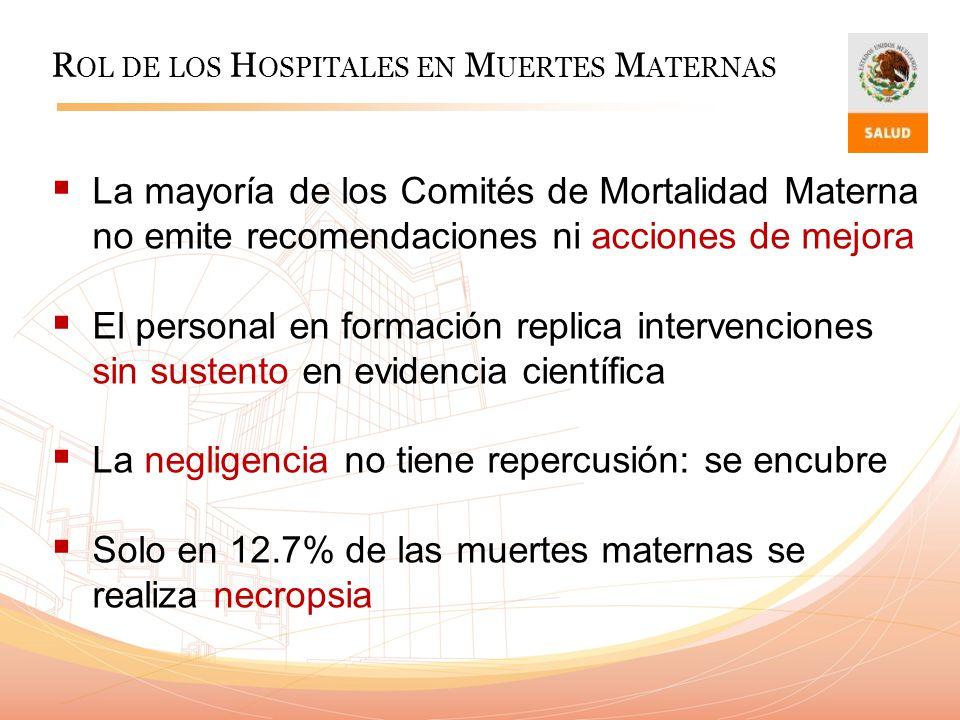R OL DE LOS H OSPITALES EN M UERTES M ATERNAS La mayoría de los Comités de Mortalidad Materna no emite recomendaciones ni acciones de mejora El person