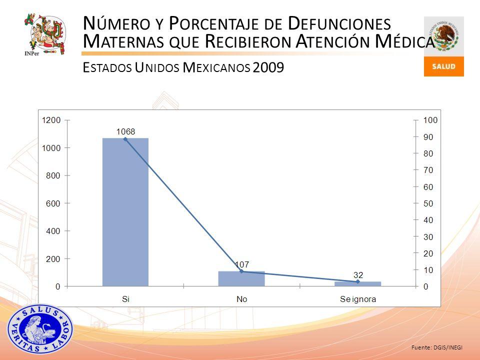 N ÚMERO Y P ORCENTAJE DE D EFUNCIONES M ATERNAS QUE R ECIBIERON A TENCIÓN M ÉDICA E STADOS U NIDOS M EXICANOS 2009 Fuente: DGIS/INEGI