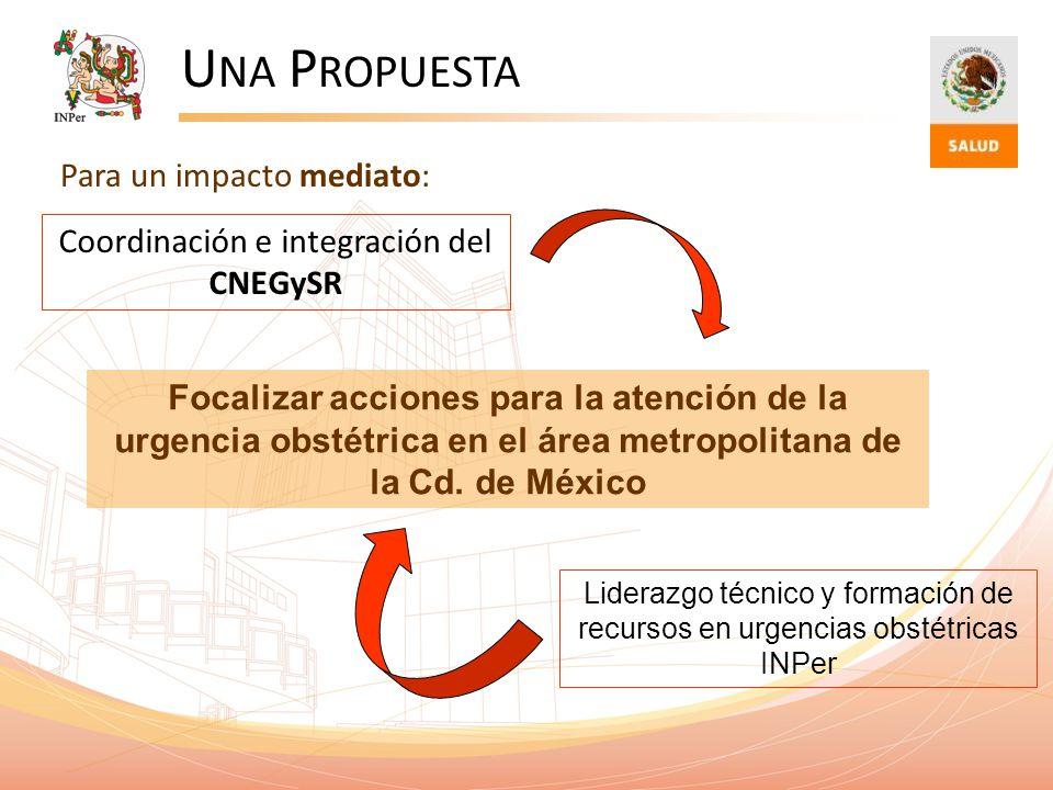 U NA P ROPUESTA Para un impacto mediato: Focalizar acciones para la atención de la urgencia obstétrica en el área metropolitana de la Cd. de México Co