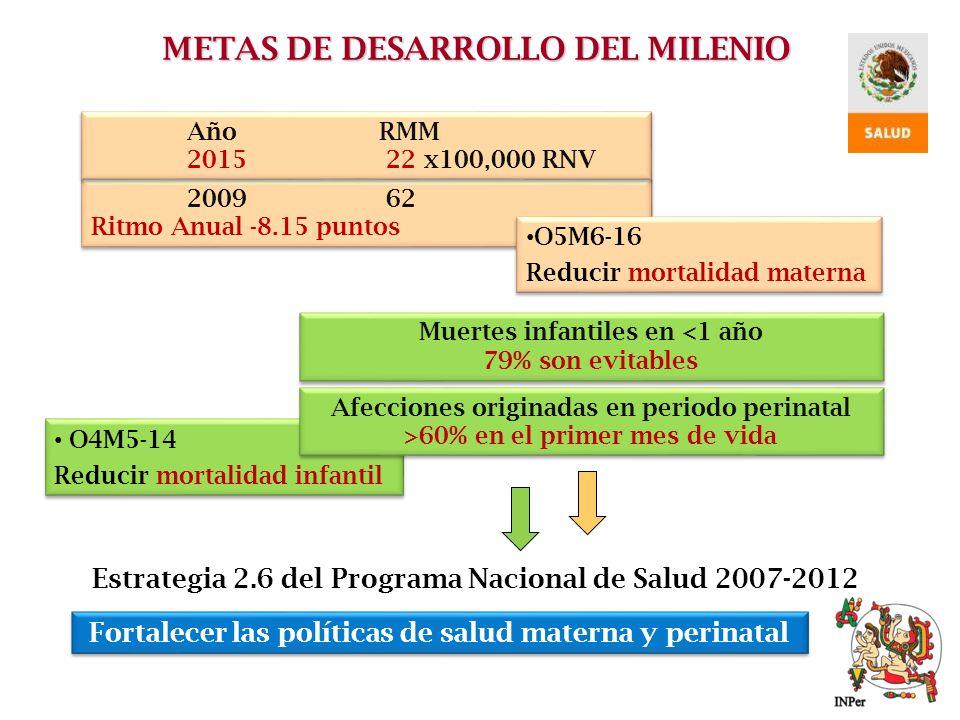 O4M5-14 Reducir mortalidad infantil O4M5-14 Reducir mortalidad infantil Estrategia 2.6 del Programa Nacional de Salud 2007-2012 METAS DE DESARROLLO DE