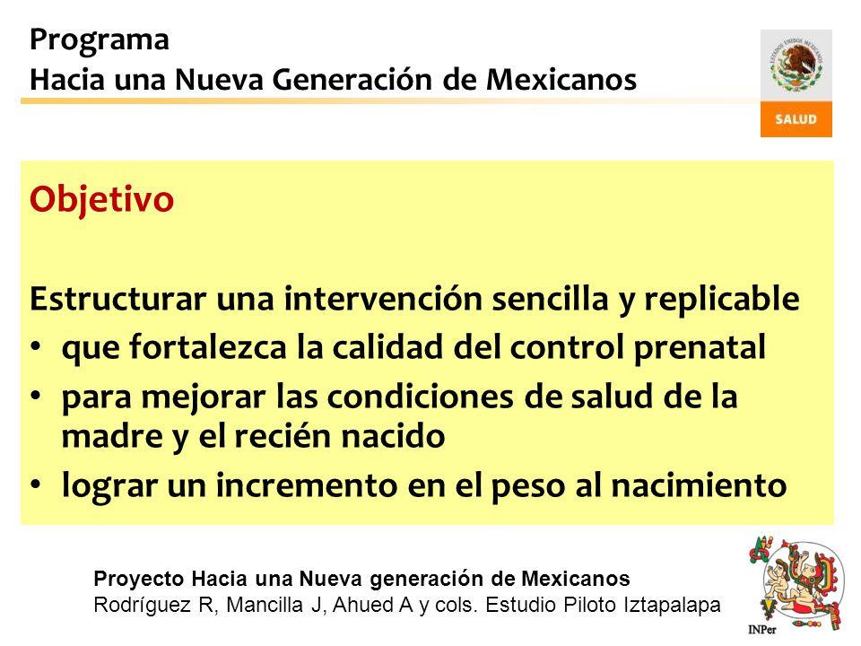 Objetivo Estructurar una intervención sencilla y replicable que fortalezca la calidad del control prenatal para mejorar las condiciones de salud de la